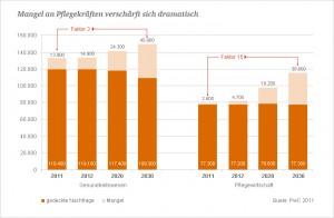fk-mangel-nrw-2011_3
